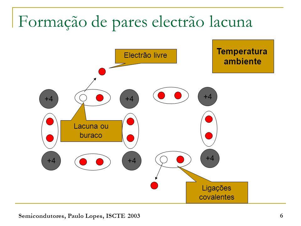 Semicondutores, Paulo Lopes, ISCTE 2003 6 Formação de pares electrão lacuna +4 Ligações covalentes Electrão livre Lacuna ou buraco Temperatura ambient