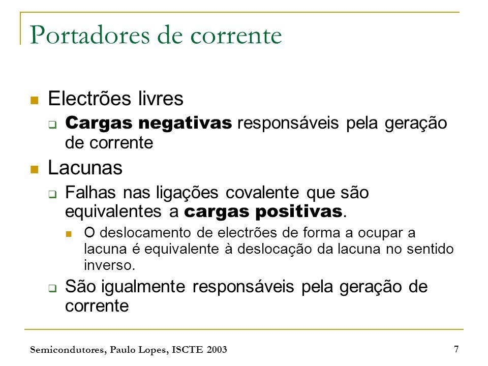 Semicondutores, Paulo Lopes, ISCTE 2003 7 Portadores de corrente Electrões livres Cargas negativas responsáveis pela geração de corrente Lacunas Falha