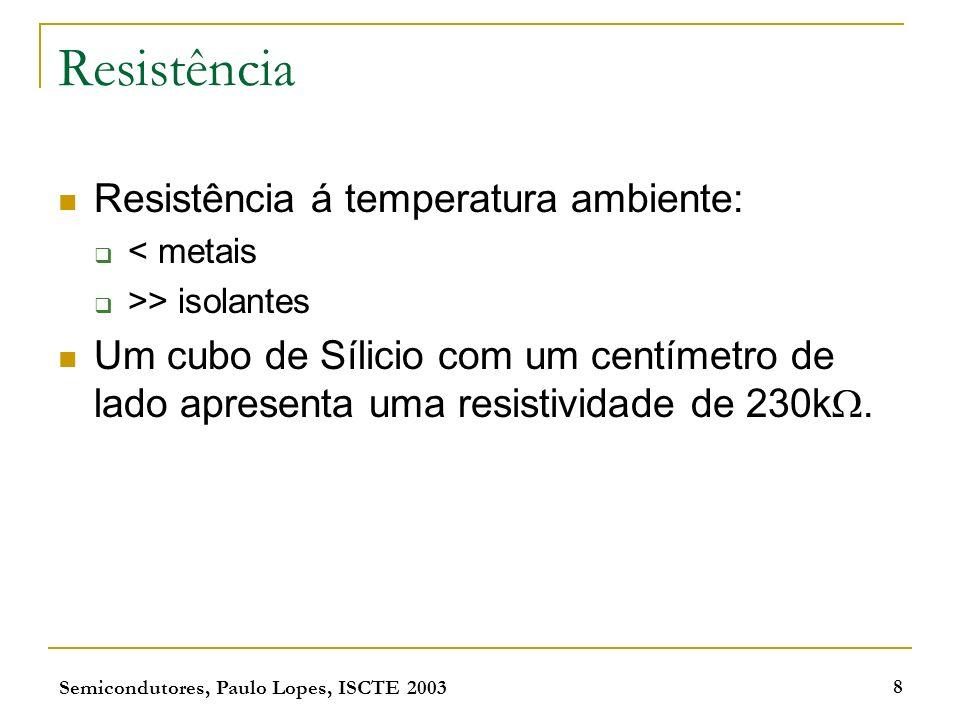 Semicondutores, Paulo Lopes, ISCTE 2003 8 Resistência Resistência á temperatura ambiente: < metais >> isolantes Um cubo de Sílicio com um centímetro d