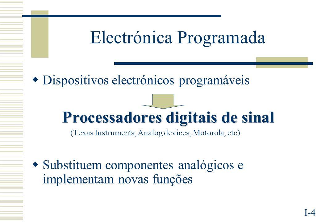 I-5 Programa Sinais digitais e representação no domínio da frequência Amostragem e quantificação Transformada Z Filtragem digital DFT e FFT Programação de processadores digitais de sinais (TMS320)