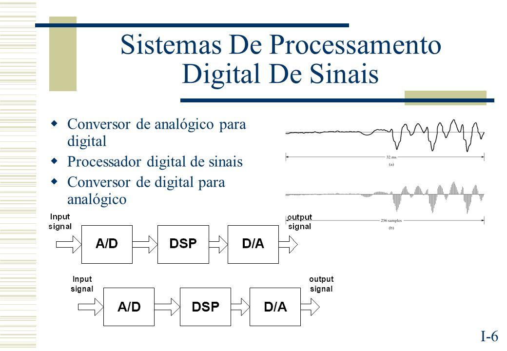 I-7 Processamento De Sinais Sinais : funções com realidade física Tensão, corrente, intensidade luminosa, pressão sonora