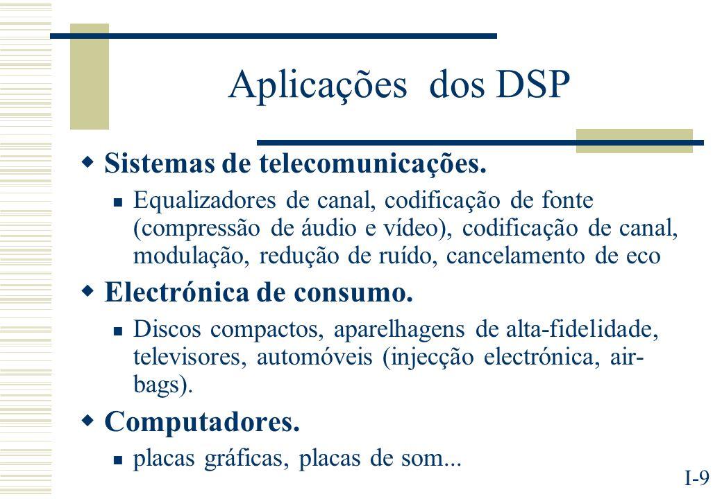 I-9 Aplicações dos DSP Sistemas de telecomunicações. Equalizadores de canal, codificação de fonte (compressão de áudio e vídeo), codificação de canal,