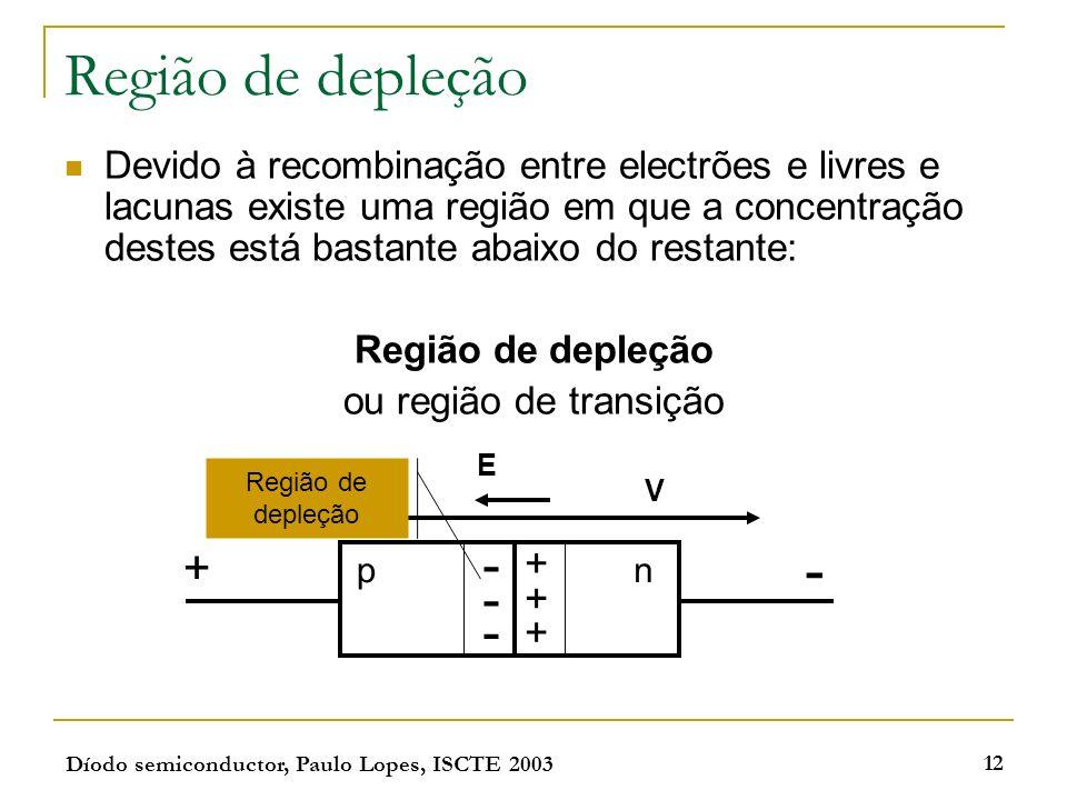 Díodo semiconductor, Paulo Lopes, ISCTE 2003 12 Região de depleção Devido à recombinação entre electrões e livres e lacunas existe uma região em que a