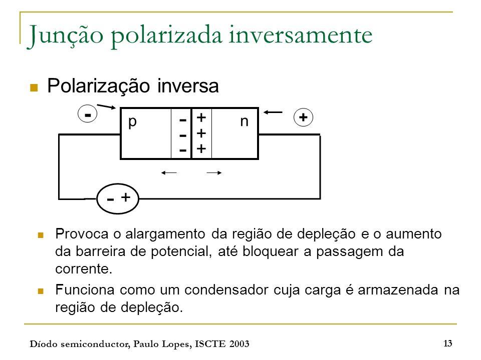Díodo semiconductor, Paulo Lopes, ISCTE 2003 13 Junção polarizada inversamente Polarização inversa pn - - - + + + - + - + Provoca o alargamento da reg