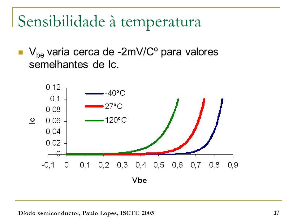 Díodo semiconductor, Paulo Lopes, ISCTE 2003 17 Sensibilidade à temperatura V be varia cerca de -2mV/Cº para valores semelhantes de Ic.
