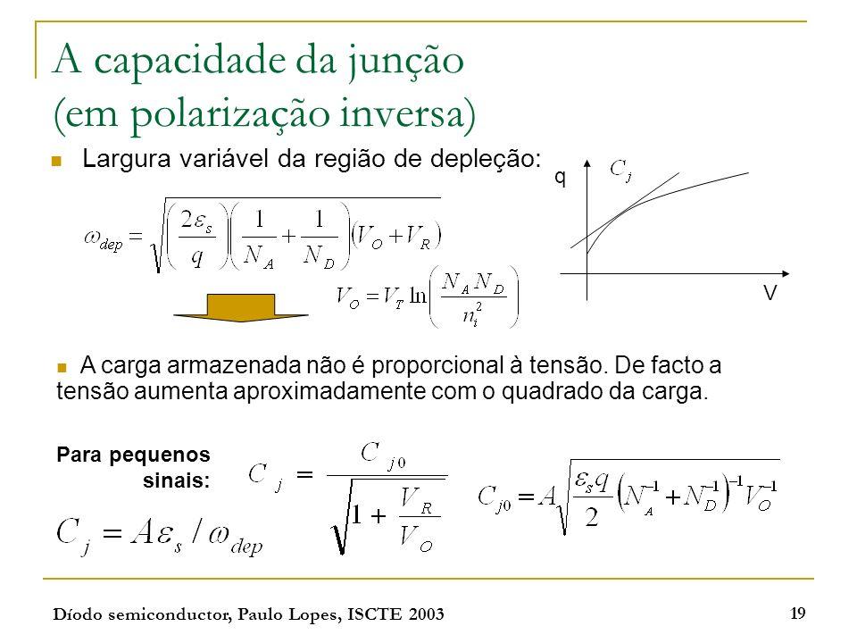 Díodo semiconductor, Paulo Lopes, ISCTE 2003 19 A capacidade da junção (em polarização inversa) Largura variável da região de depleção: Para pequenos