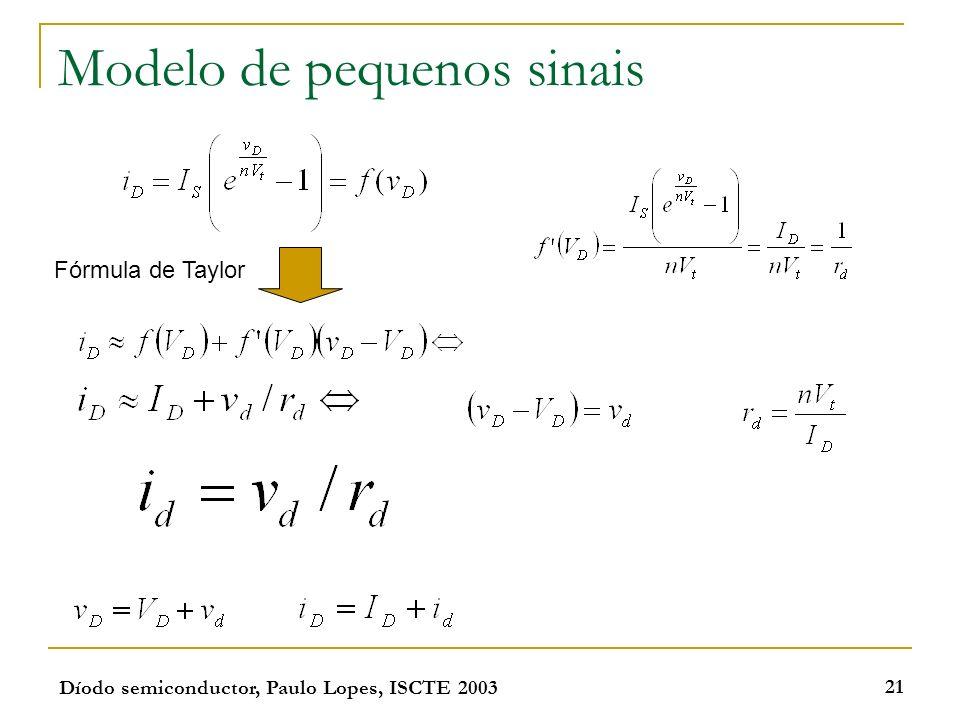 Díodo semiconductor, Paulo Lopes, ISCTE 2003 21 Modelo de pequenos sinais Fórmula de Taylor