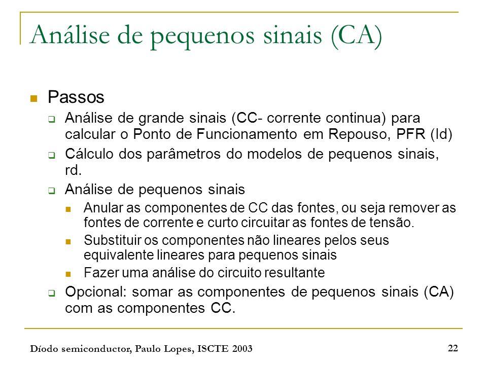 Díodo semiconductor, Paulo Lopes, ISCTE 2003 22 Análise de pequenos sinais (CA) Passos Análise de grande sinais (CC- corrente continua) para calcular