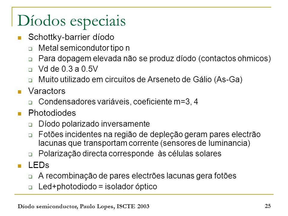 Díodo semiconductor, Paulo Lopes, ISCTE 2003 25 Díodos especiais Schottky-barrier díodo Metal semicondutor tipo n Para dopagem elevada não se produz d