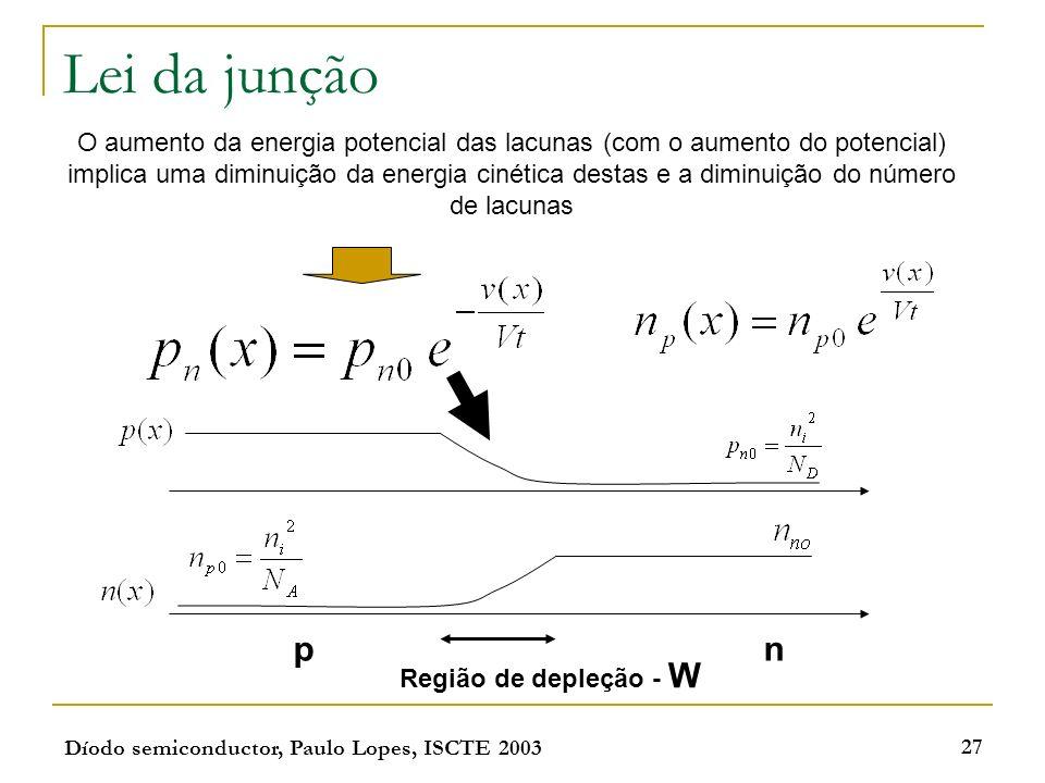 Díodo semiconductor, Paulo Lopes, ISCTE 2003 27 Lei da junção Região de depleção - W np O aumento da energia potencial das lacunas (com o aumento do p