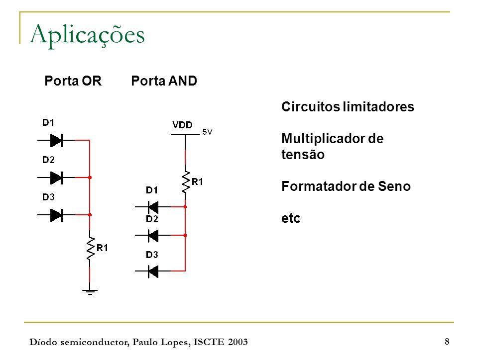 Díodo semiconductor, Paulo Lopes, ISCTE 2003 8 Aplicações Porta ORPorta AND Circuitos limitadores Multiplicador de tensão Formatador de Seno etc