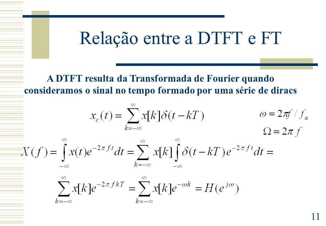 11 Relação entre a DTFT e FT A DTFT resulta da Transformada de Fourier quando consideramos o sinal no tempo formado por uma série de diracs