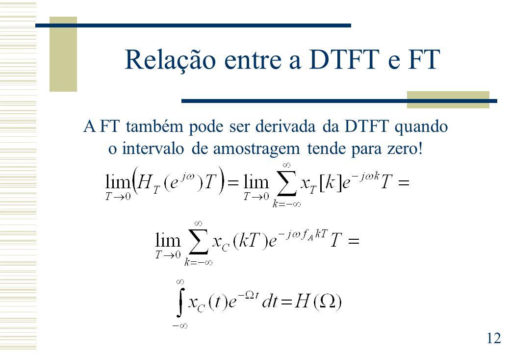 12 Relação entre a DTFT e FT A FT também pode ser derivada da DTFT quando o intervalo de amostragem tende para zero!
