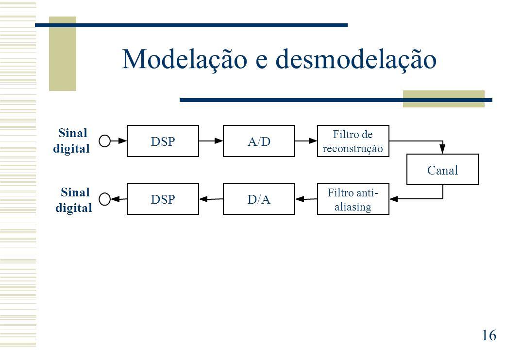 16 Modelação e desmodelação DSP D/A Canal A/D DSP Filtro de reconstrução Filtro anti- aliasing Sinal digital Sinal digital