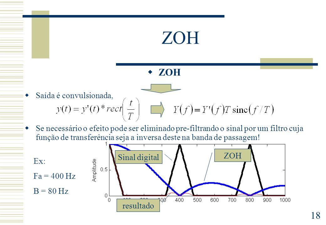 18 ZOH Saída é convulsionada, Se necessário o efeito pode ser eliminado pre-filtrando o sinal por um filtro cuja função de transferência seja a invers