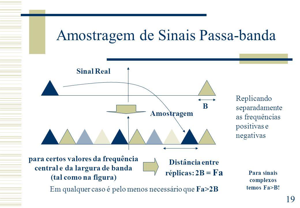 19 Amostragem de Sinais Passa-banda B Amostragem Sinal Real Distância entre réplicas: 2B = Fa para certos valores da frequência central e da largura d