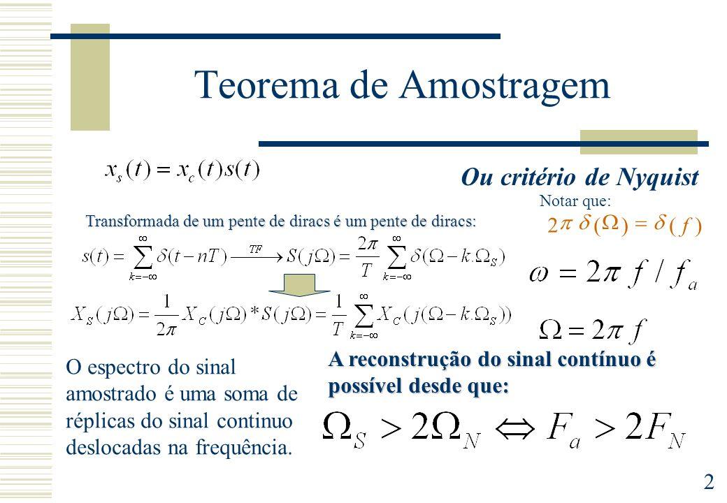3 Teorema de Amostragem Com Sobreposição espectral (aliasing) Espectro do sinal contínuo Sem Sobreposição espectral (sem aliasing) Amostragem Espectro de uma sequência de diracs Amostragem impulsiva