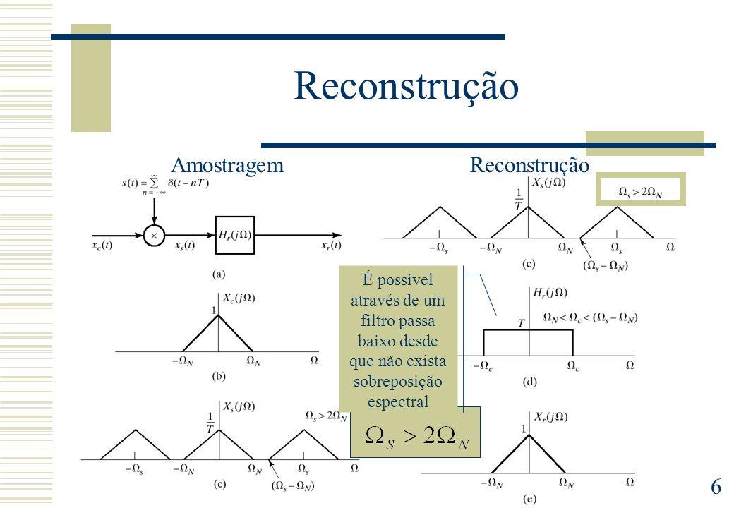 6 Reconstrução Amostragem É possível através de um filtro passa baixo desde que não exista sobreposição espectral