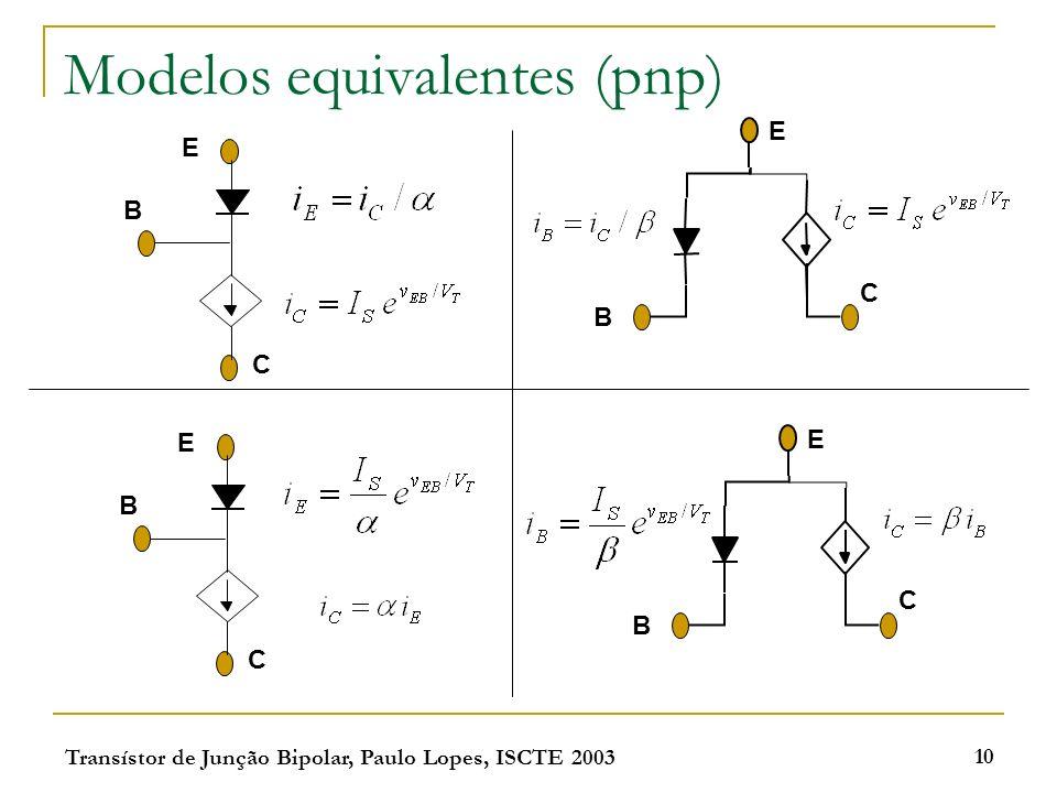 Transístor de Junção Bipolar, Paulo Lopes, ISCTE 2003 10 Modelos equivalentes (pnp) B C E B C E B C E B C E