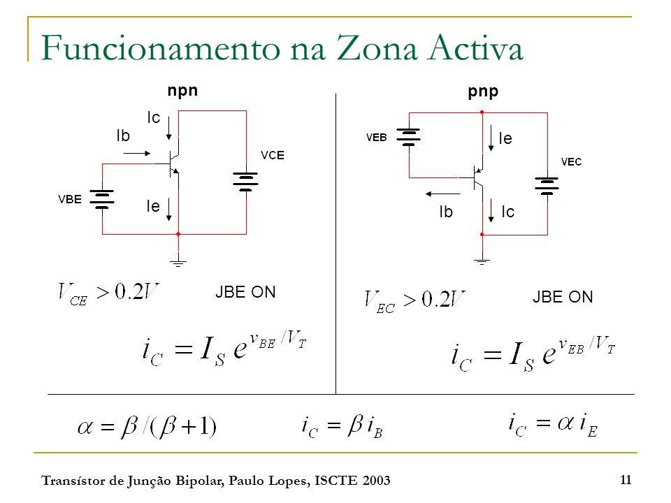 Transístor de Junção Bipolar, Paulo Lopes, ISCTE 2003 11 Funcionamento na Zona Activa Ic Ib Ie npn pnp Ie IcIb JBE ON