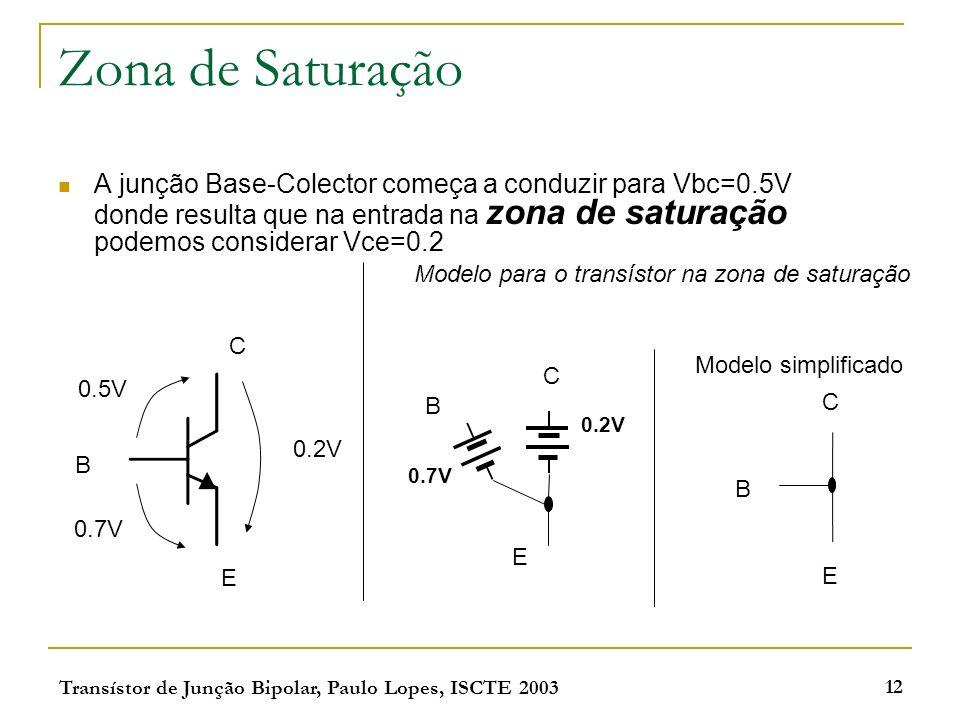 Transístor de Junção Bipolar, Paulo Lopes, ISCTE 2003 12 Zona de Saturação A junção Base-Colector começa a conduzir para Vbc=0.5V donde resulta que na entrada na zona de saturação podemos considerar Vce=0.2 0.5V 0.7V 0.2V C B E Modelo para o transístor na zona de saturação Modelo simplificado 0.7V 0.2V C B E C B E