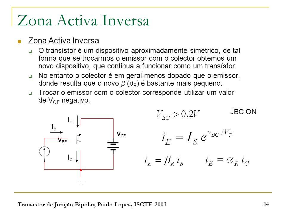 Transístor de Junção Bipolar, Paulo Lopes, ISCTE 2003 14 IcIc IeIe Zona Activa Inversa O transístor é um dispositivo aproximadamente simétrico, de tal