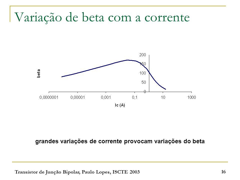 Transístor de Junção Bipolar, Paulo Lopes, ISCTE 2003 16 Variação de beta com a corrente grandes variações de corrente provocam variações do beta