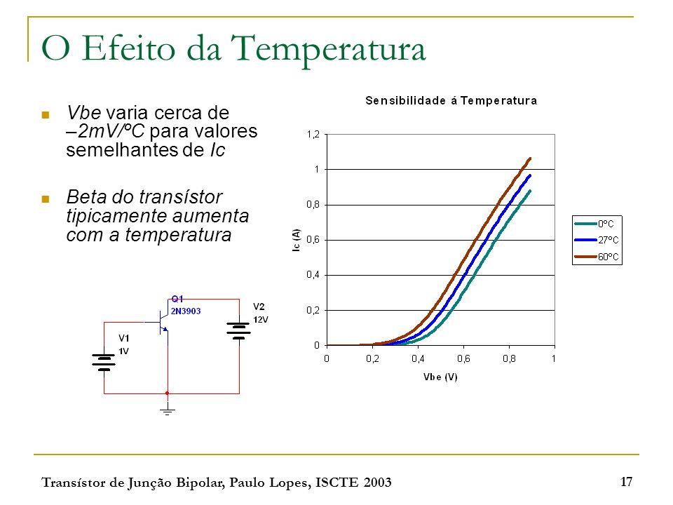 Transístor de Junção Bipolar, Paulo Lopes, ISCTE 2003 17 O Efeito da Temperatura Vbe varia cerca de –2mV/ºC para valores semelhantes de Ic Beta do transístor tipicamente aumenta com a temperatura