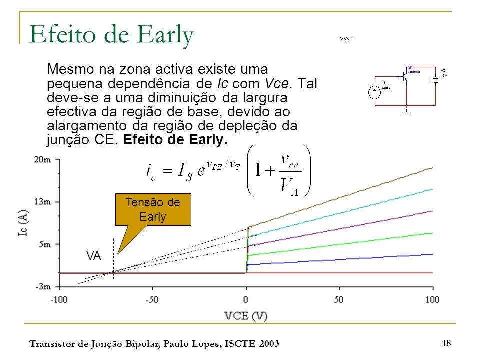 Transístor de Junção Bipolar, Paulo Lopes, ISCTE 2003 18 Efeito de Early Mesmo na zona activa existe uma pequena dependência de Ic com Vce. Tal deve-s