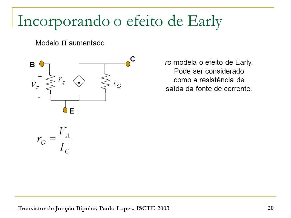 Transístor de Junção Bipolar, Paulo Lopes, ISCTE 2003 20 Incorporando o efeito de Early Modelo aumentado B C E + - ro modela o efeito de Early.