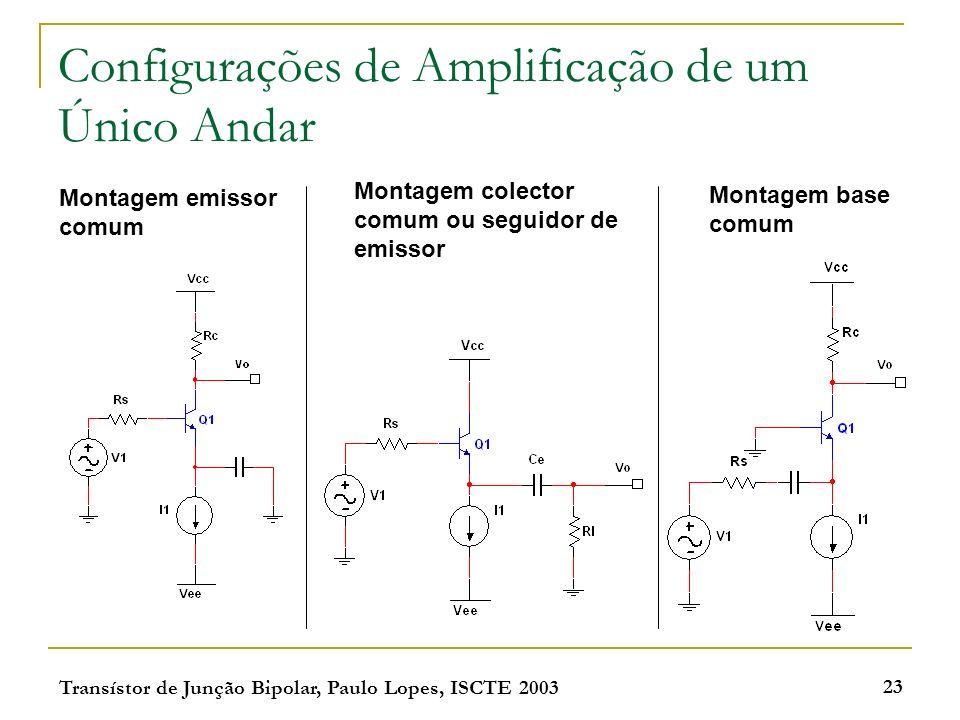 Transístor de Junção Bipolar, Paulo Lopes, ISCTE 2003 23 Configurações de Amplificação de um Único Andar Montagem emissor comum Montagem colector comu