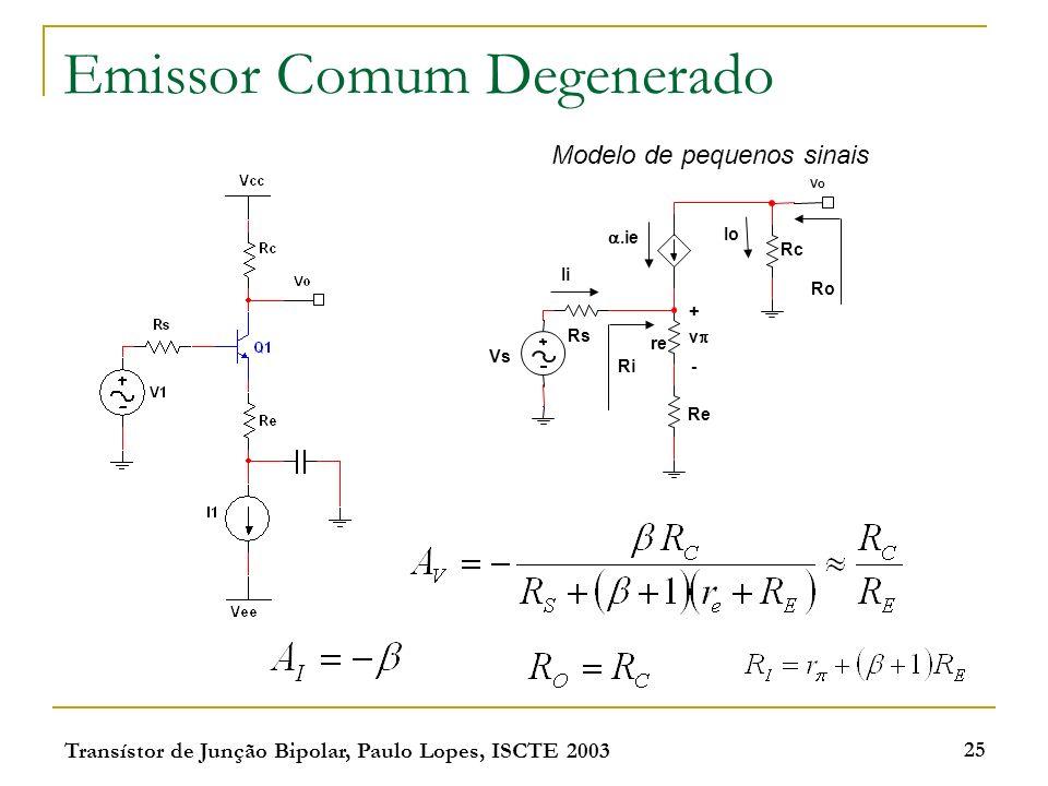 Transístor de Junção Bipolar, Paulo Lopes, ISCTE 2003 25 Emissor Comum Degenerado Modelo de pequenos sinais Rs Vs Rc Vo re Re Ri Ro.ie + - v Ii Io