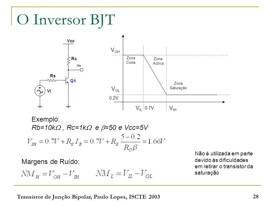 Transístor de Junção Bipolar, Paulo Lopes, ISCTE 2003 28 O Inversor BJT Q1 Rs Vi Rc Vcc Vo Não é utilizada em parte devido ás dificuldades em retirar o transistor da saturação Exemplo: Rb=10k, Rc=1k e =50 e Vcc=5V V IL V IH V OH V OL Zona Corte Zona Activa Zona Saturação 0.7V 0.2V Margens de Ruído: