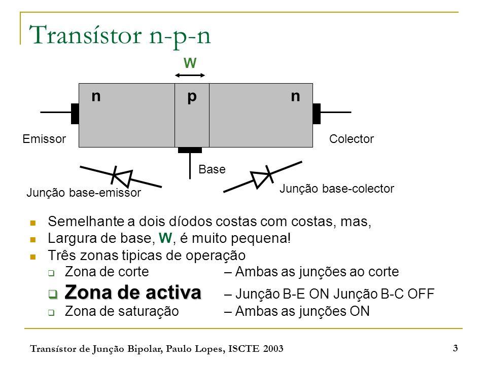 Transístor de Junção Bipolar, Paulo Lopes, ISCTE 2003 3 Transístor n-p-n Semelhante a dois díodos costas com costas, mas, Largura de base, W, é muito pequena.