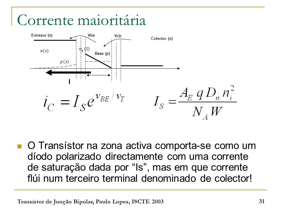 Transístor de Junção Bipolar, Paulo Lopes, ISCTE 2003 31 Corrente maioritária O Transístor na zona activa comporta-se como um díodo polarizado directamente com uma corrente de saturação dada por Is, mas em que corrente flúi num terceiro terminal denominado de colector.