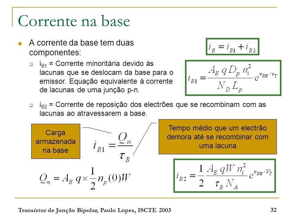 Transístor de Junção Bipolar, Paulo Lopes, ISCTE 2003 32 Corrente na base A corrente da base tem duas componentes: i B1 = Corrente minoritária devido às lacunas que se deslocam da base para o emissor.