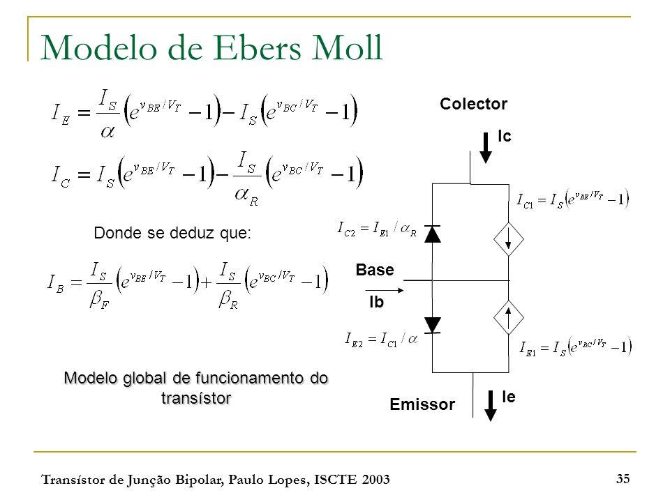 Transístor de Junção Bipolar, Paulo Lopes, ISCTE 2003 35 Modelo de Ebers Moll Base Colector Emissor Ib Ie Ic Donde se deduz que: Modelo global de func