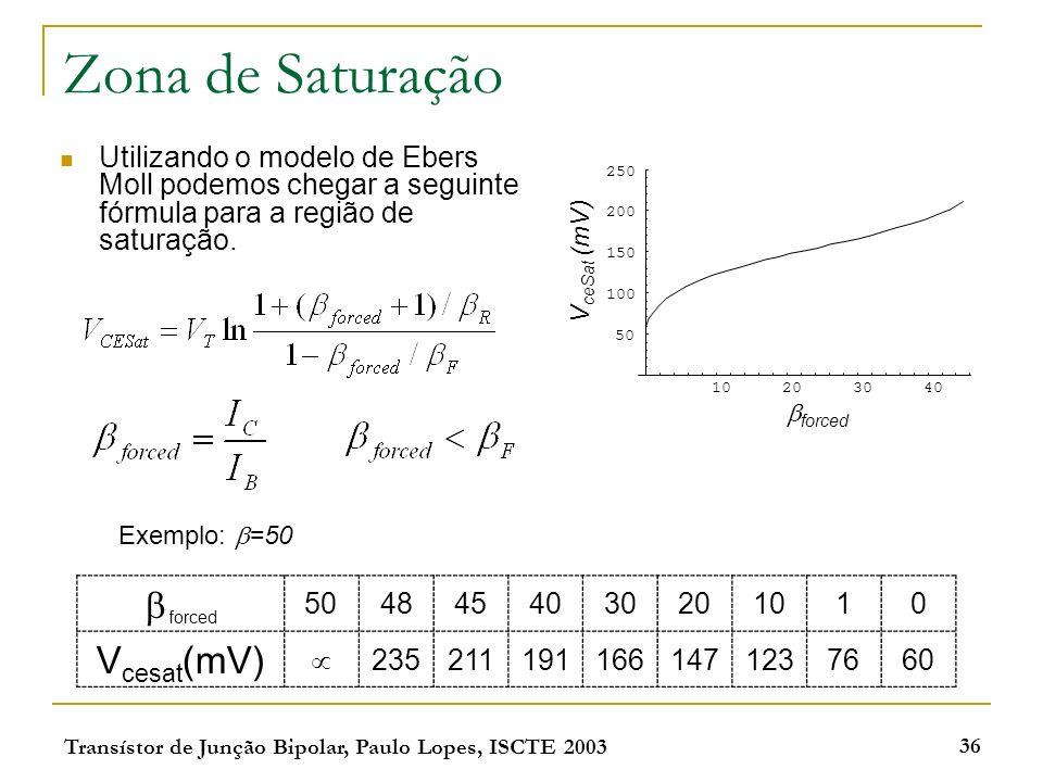 Transístor de Junção Bipolar, Paulo Lopes, ISCTE 2003 36 Zona de Saturação Utilizando o modelo de Ebers Moll podemos chegar a seguinte fórmula para a região de saturação.