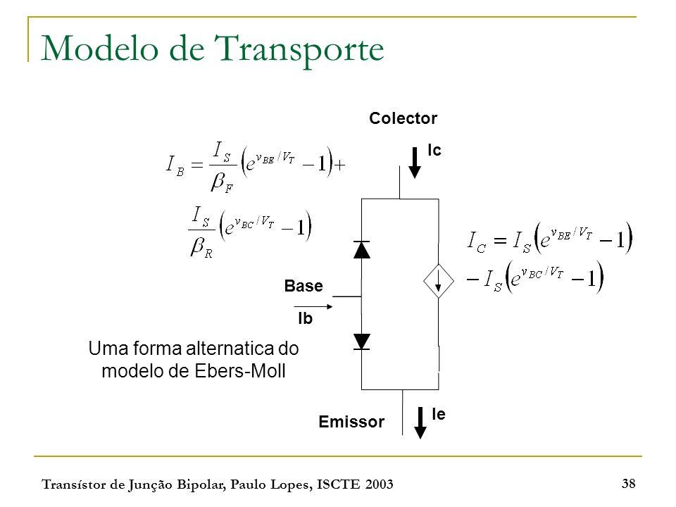 Transístor de Junção Bipolar, Paulo Lopes, ISCTE 2003 38 Modelo de Transporte Base Colector Emissor Ib Ie Ic Uma forma alternatica do modelo de Ebers-