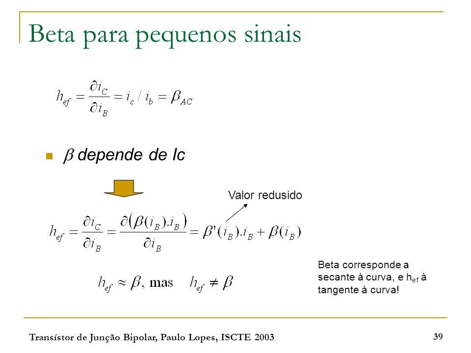 Transístor de Junção Bipolar, Paulo Lopes, ISCTE 2003 39 Beta para pequenos sinais depende de Ic Valor redusido Beta corresponde a secante à curva, e h ef à tangente à curva!