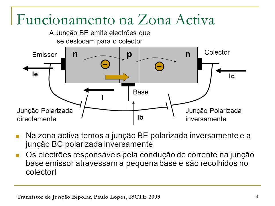 Transístor de Junção Bipolar, Paulo Lopes, ISCTE 2003 4 Funcionamento na Zona Activa Na zona activa temos a junção BE polarizada inversamente e a junção BC polarizada inversamente Os electrões responsáveis pela condução de corrente na junção base emissor atravessam a pequena base e são recolhidos no colector.