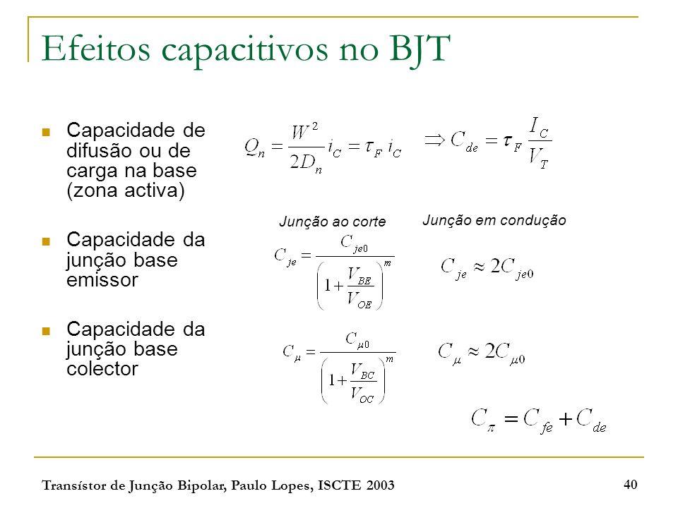Transístor de Junção Bipolar, Paulo Lopes, ISCTE 2003 40 Efeitos capacitivos no BJT Capacidade de difusão ou de carga na base (zona activa) Capacidade