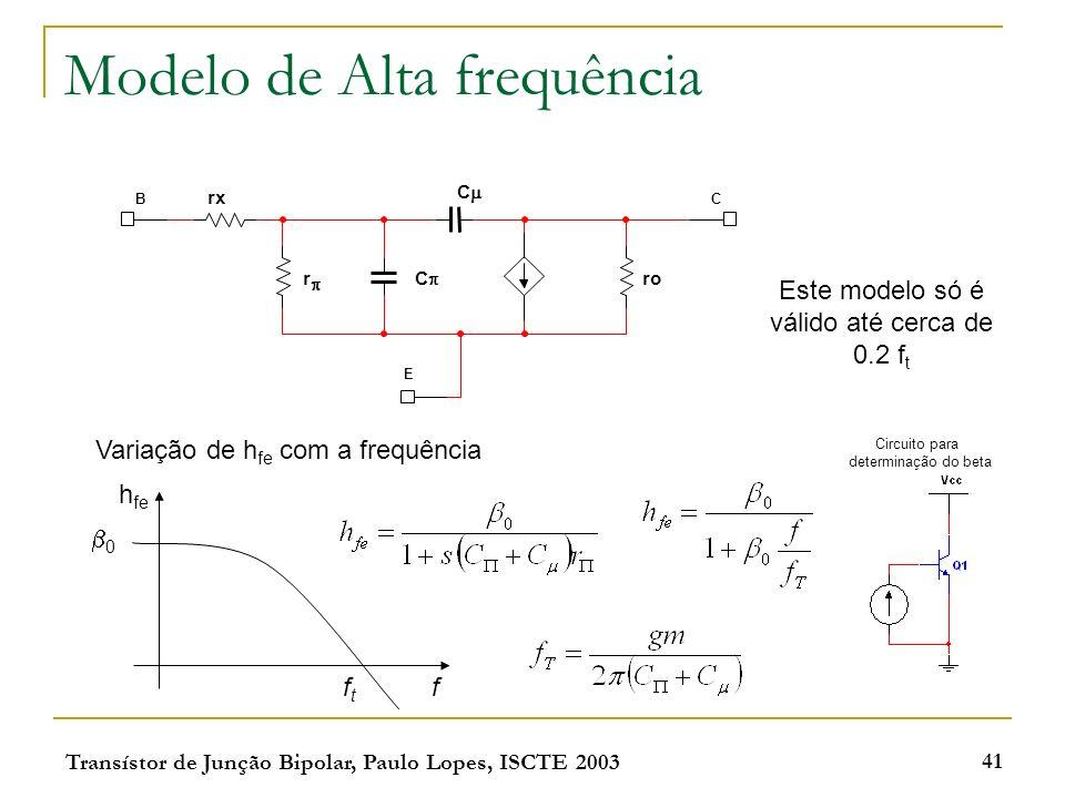 Transístor de Junção Bipolar, Paulo Lopes, ISCTE 2003 41 Modelo de Alta frequência rx r C C ro C E B 0 fftft h fe Circuito para determinação do beta Variação de h fe com a frequência Este modelo só é válido até cerca de 0.2 f t