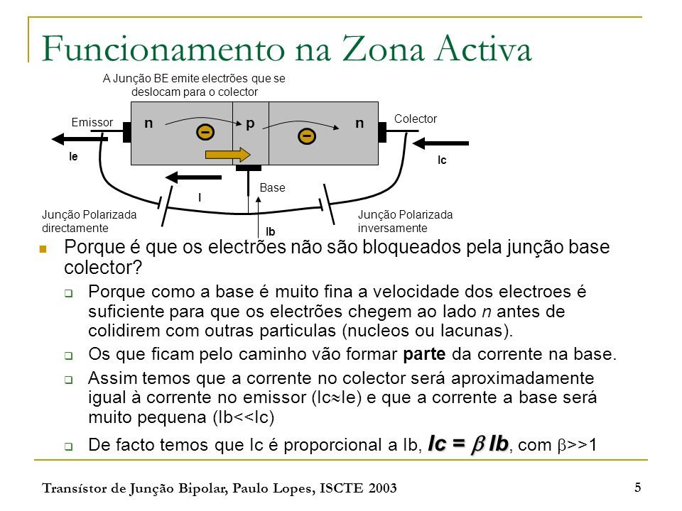 Transístor de Junção Bipolar, Paulo Lopes, ISCTE 2003 5 Funcionamento na Zona Activa Porque é que os electrões não são bloqueados pela junção base colector.