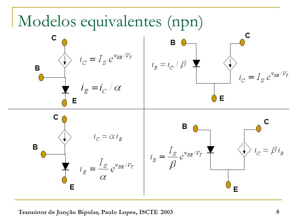 Transístor de Junção Bipolar, Paulo Lopes, ISCTE 2003 8 Modelos equivalentes (npn) B B B B C C C C E E E E
