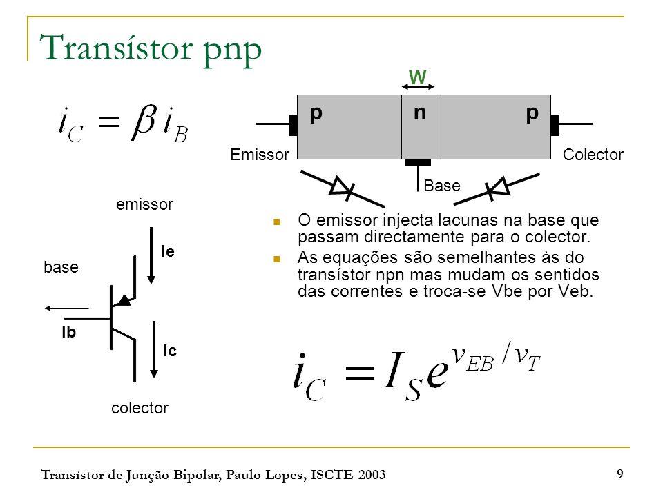 Transístor de Junção Bipolar, Paulo Lopes, ISCTE 2003 9 Transístor pnp O emissor injecta lacunas na base que passam directamente para o colector.