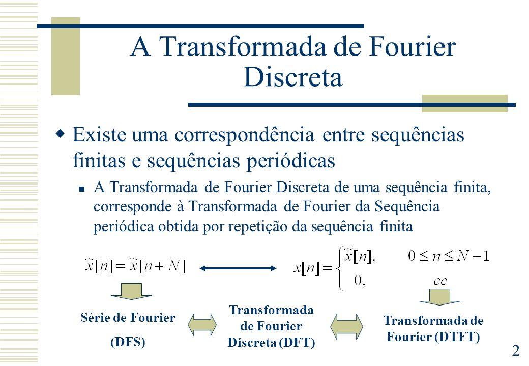 3 Série A Série de Fourier Discreta (DFS) Com: