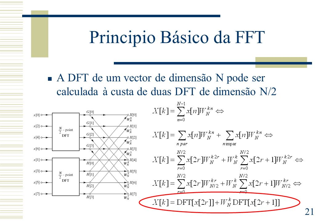 21 Principio Básico da FFT A DFT de um vector de dimensão N pode ser calculada à custa de duas DFT de dimensão N/2