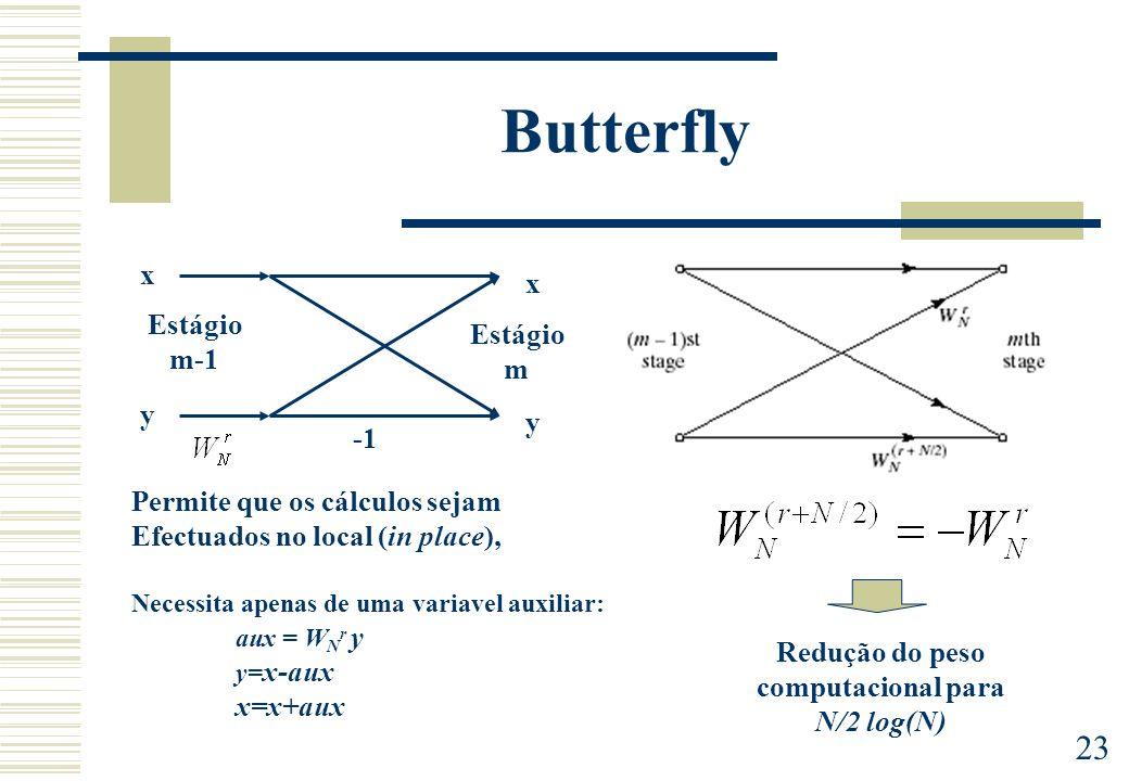 23 Butterfly Estágio m-1 Estágio m Redução do peso computacional para N/2 log(N) Permite que os cálculos sejam Efectuados no local (in place), Necessita apenas de uma variavel auxiliar: aux = W N r y y= x-aux x=x+aux x y x y