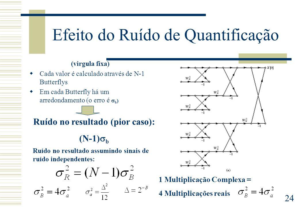 24 Efeito do Ruído de Quantificação (virgula fixa) Cada valor é calculado através de N-1 Butterflys Em cada Butterfly há um arredondamento (o erro é b ) Ruído no resultado (pior caso): (N-1) b Ruído no resultado assumindo sinais de ruído independentes: 1 Multiplicação Complexa = 4 Multiplicações reais